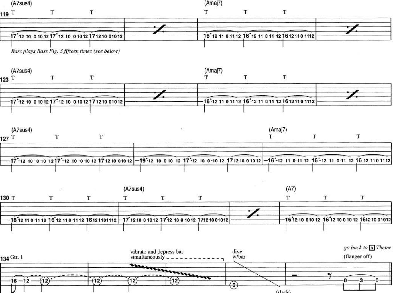Come suonare Satch Boogie Joe Satriani